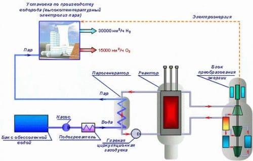 Отопление водород своими руками 6
