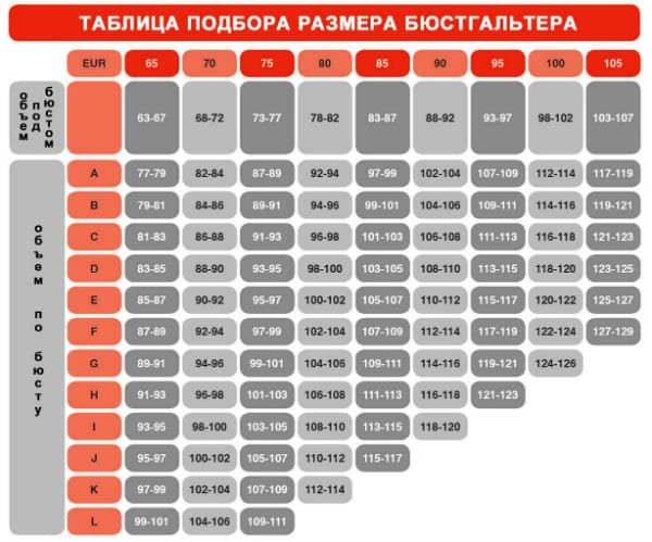 a3ea52b624e7f Як визначити розмір грудей в домашніх умовах | Поради