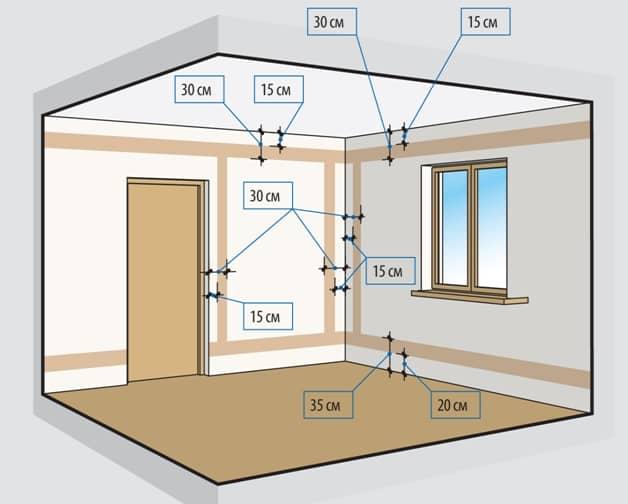 Какая высота потолков в квартирах
