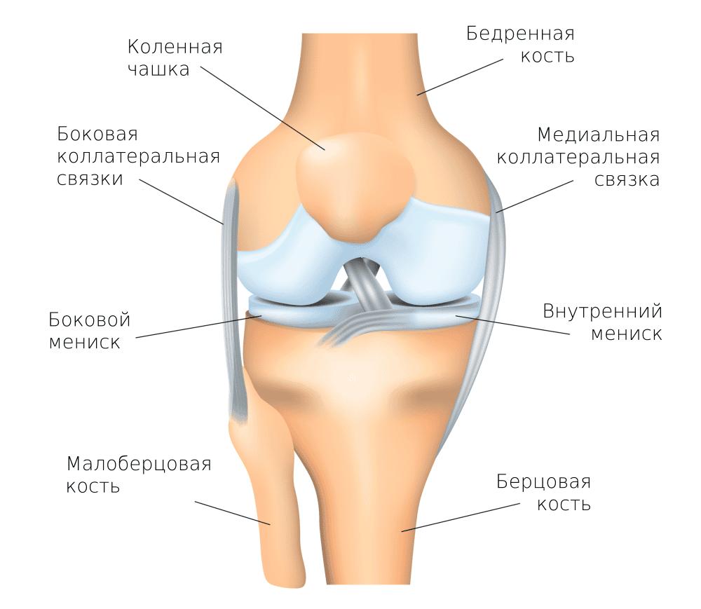 Больные суставы можно исцелить без процедур и уколов!