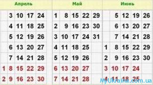Календарь бухгалтера украина 2017