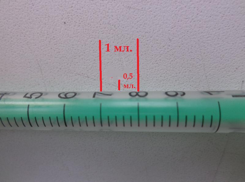 Сколько миллиграмм в одном кубике шприца
