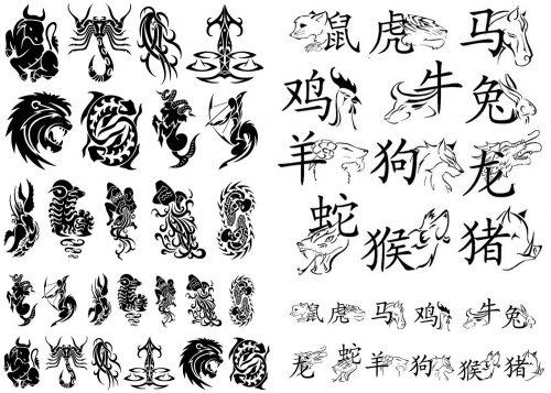 Стихия: каждый знак зодиака связан с одной из 4 стихий: вода, земля, ветер или огонь.