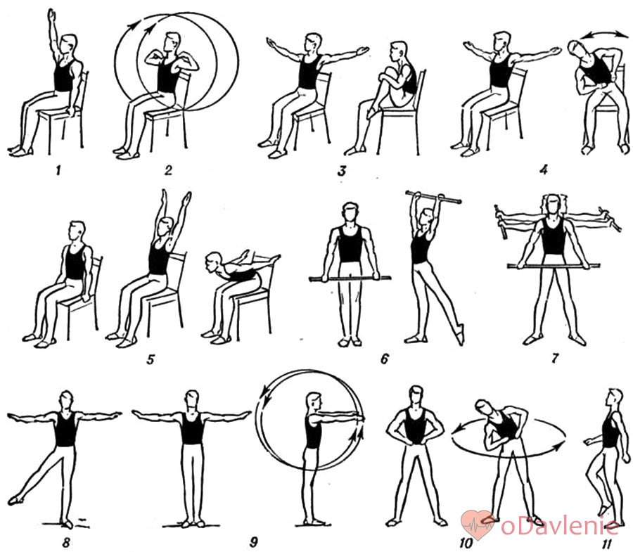 крыму комплекс упражнений в картинках для лфк всех активных